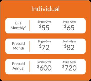 Individual Rates