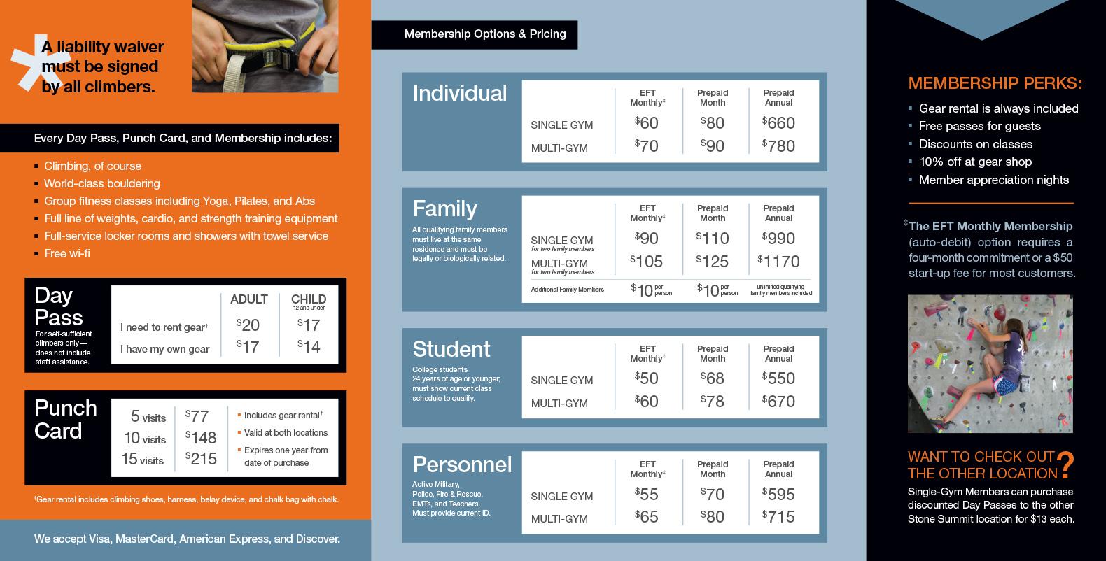 Rates Brochure